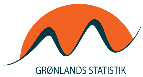 Grønlands Statistik